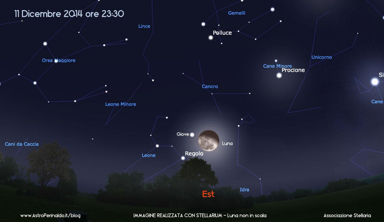 Il cielo di Dicembre 2014 stelle cadenti pianeti ed