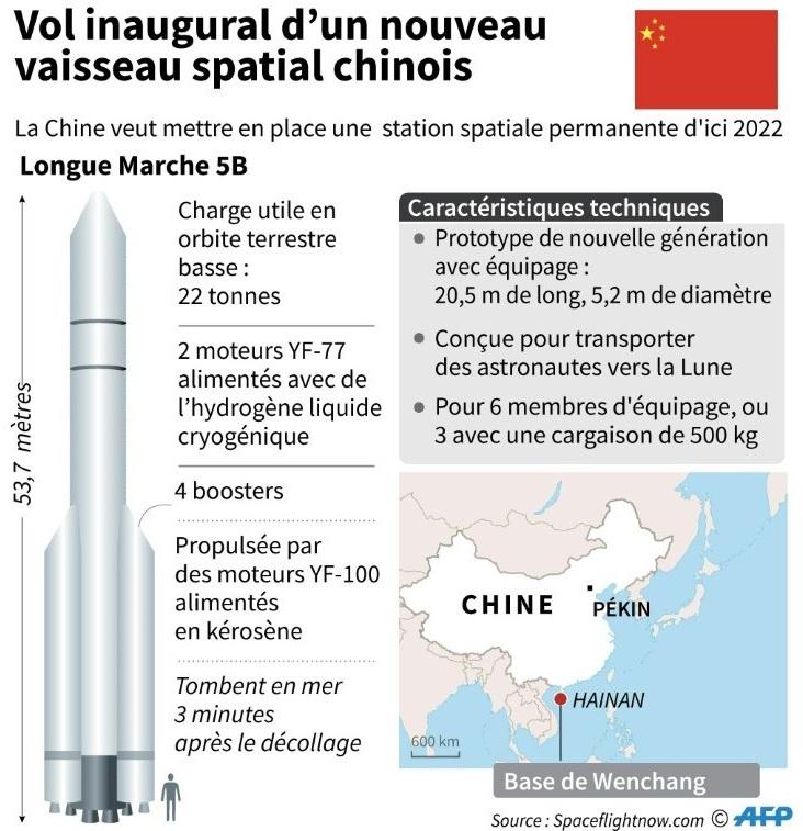marc - Une capsule spatiale chinoise rate son retour sur Terre