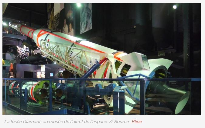 88888 - Au fait, pourquoi les fusées Ariane s'appellent Ariane ?