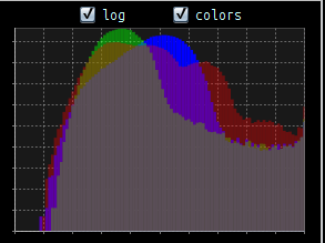 Histogram changes differntColors