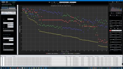 sorted on quality star density noise starShape quality plot