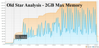 Old Star Analysis 2GBMaxMemory