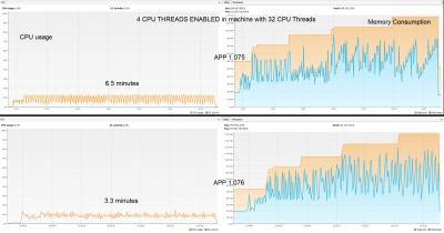 StarAnalysis behaviour 4 CPU threads