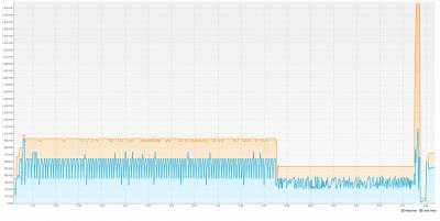 100f 4GB 4Th noMBB noLNC Winsor2x3 conventional ref LZ3