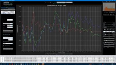 AnalyticalGraph sortedTimeShot