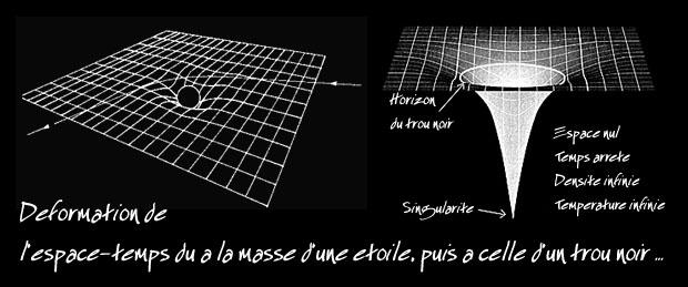 Déformation de l'espace-temps du à la masse d'une étoile, puis à celle d'un trou noir - Astropolis.fr