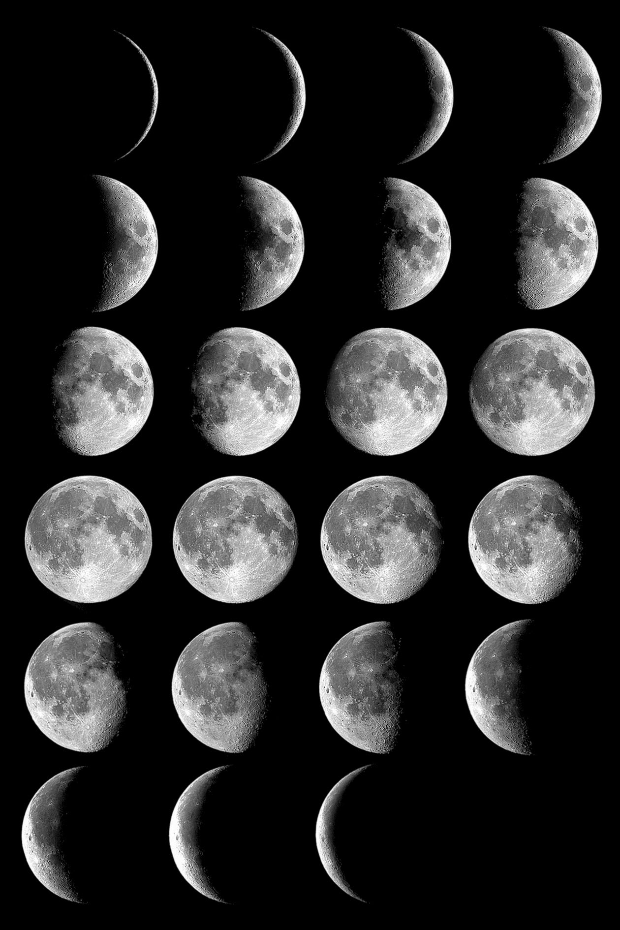 Observation Of The Moon