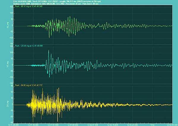 seisme-accelerogramme-guadeloupe.jpg (Image JPEG, 600x423 pixels)