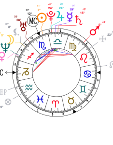also astrology and natal chart of ivanka trump born on rh astrotheme