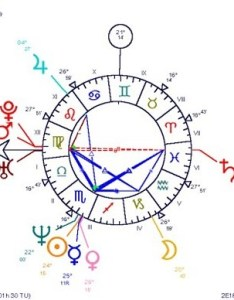 Sophie marceau some charts are immediately eye catching would the figure in also planetary patterns astrology rh astrotheme