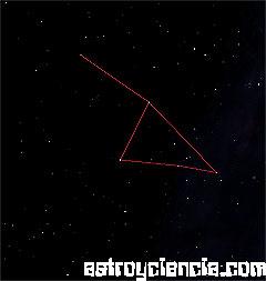Constelación de La Jirafa