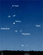 Venus entre los dias 18 y 20 de abril al anochecer.