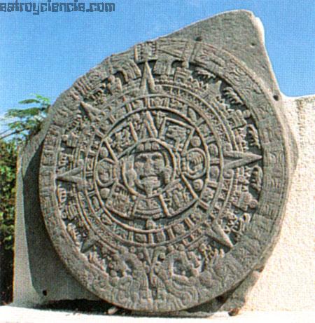 Calendario Solar Maya.Los Simbolos De Los Meses En Los Calendarios Solares Maya Y