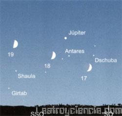 Vista del cielo nocturno entre los dias 17 y 19 de Septiembre