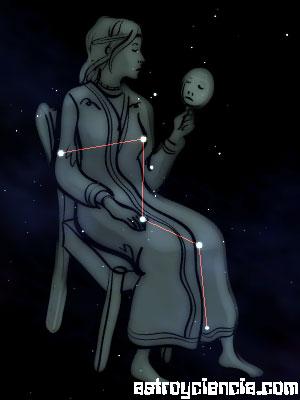 Figura de la constelación de Casiopea