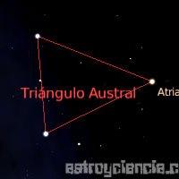 Historia de la constelación del Triángulo Austral