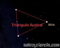 Constelación del Triángulo Austral