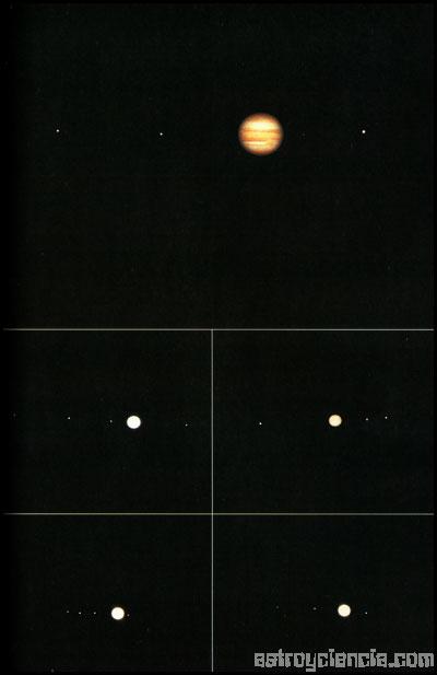 Observación de los satélites jovianos (Satélites de Júpiter)
