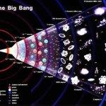 ¿Qué es el universo de Friedmann?