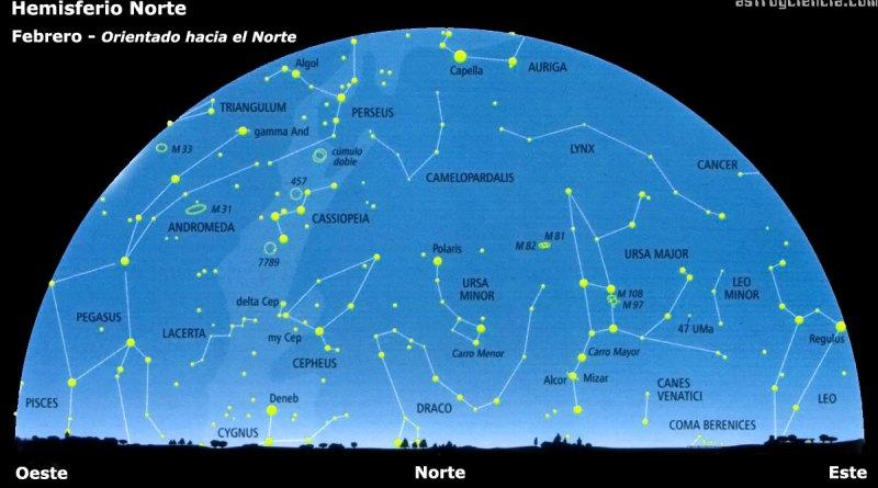 Febrero - Hemisferio Norte - Orientación Norte