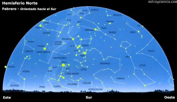 Febrero - Hemisferio Norte - Orientación Sur