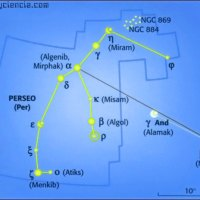 Localizar la constelación de Perseo (Per)