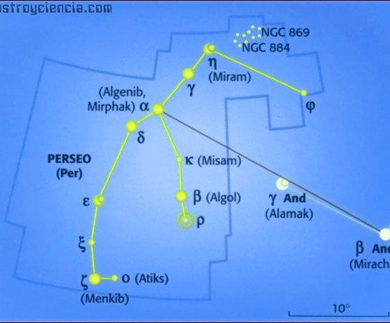 Localizar la constelación de Perseo