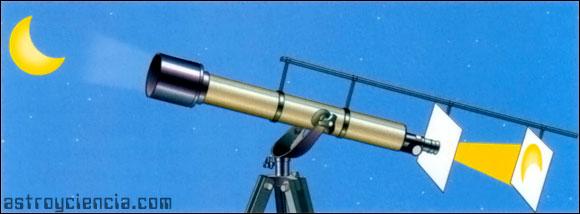 Observar el sol por el método de proyección