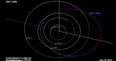 Asteroide peligroso en 2040