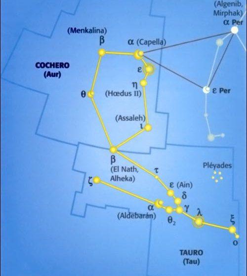Localizar la constelación de Tauro y la constelación del Cochero