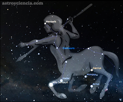 centauro-constelacion-figura