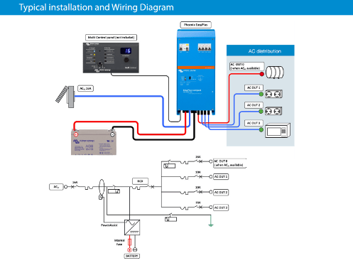 solar power battery wiring diagram for a 7 way trailer plug victron easyplus compact 1600va 12v