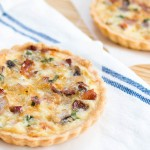 Mini Bacon and Mushroom Quiches