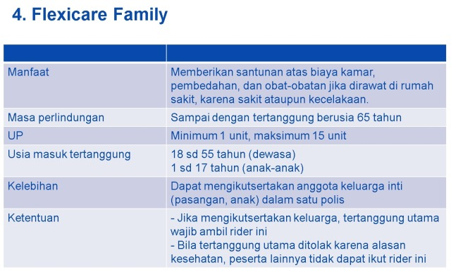 flexicare-family