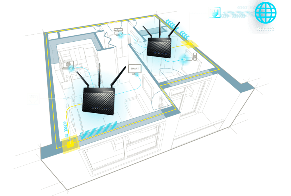 medium resolution of ethernet backhaul provides you the choice of using wired connections between routers for even more reliable