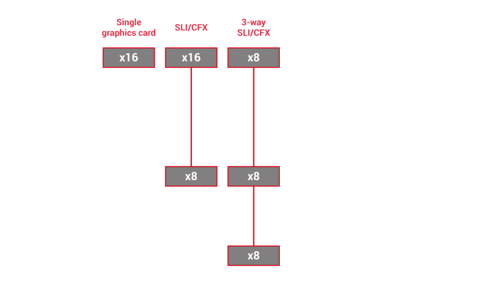 medium resolution of 28 lane processors
