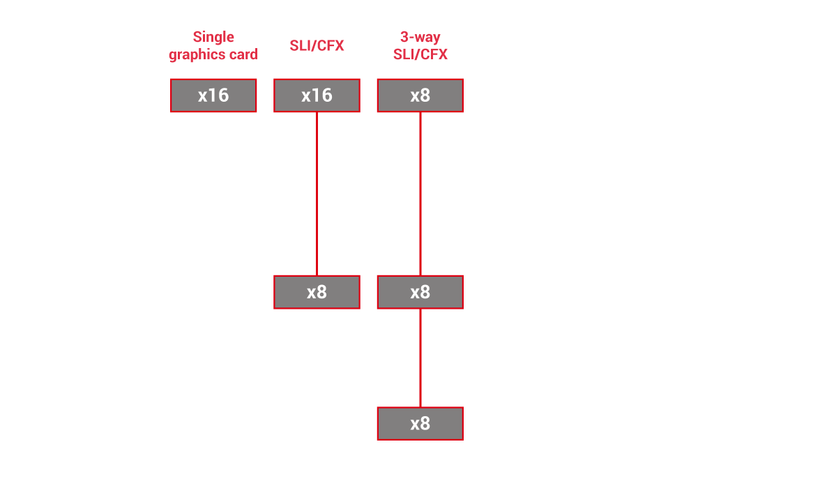 hight resolution of 28 lane processors
