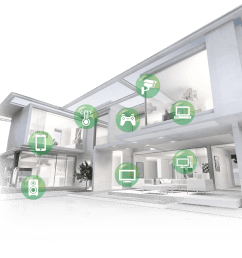 rt ac5300 supports multi device connection and help you to enable a smart home [ 1059 x 873 Pixel ]