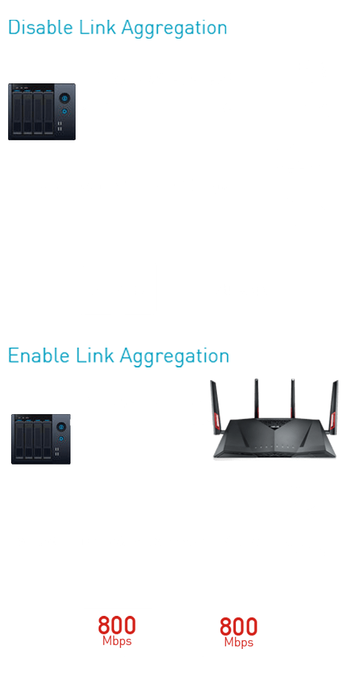medium resolution of  1st and 2nd port into one superfast wired connection for up to 2 gbps using two gigabit ethernet cables5 with link aggregation enabled on your nas