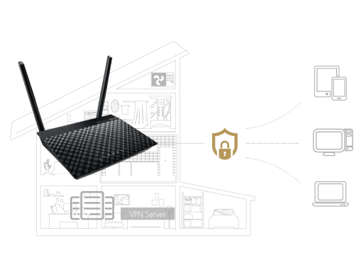small resolution of asus dsl n16p surves as a vpn server and a vpn client according to your