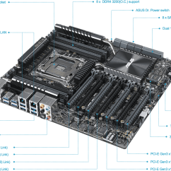 Intel Motherboard Circuit Diagram Pdf Mg Tf Wiring X99 E Ws Motherboards Asus Global