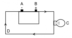 ASVAB Electronics Information Practice Test