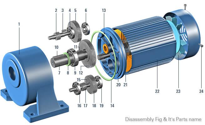 齒輪減速機變速器 - 部件分解圖