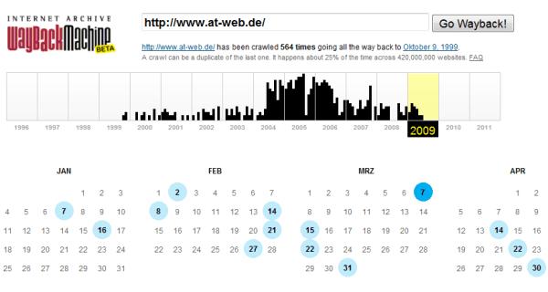 Wayback Machine Bedienpaneel