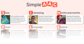 Guide for families and people who work with AAC users on how to successfully introduce and develop AAC