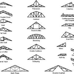 Atap Baja Ringan Di Pekanbaru Pasang Pemasangan Jual Toko Jasa Harga