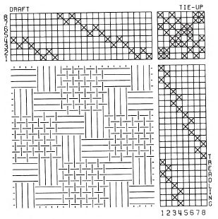 Coordinates On Graph Paper
