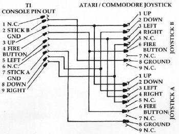 Atari 7800 Joystick Wiring Diagrams : 35 Wiring Diagram