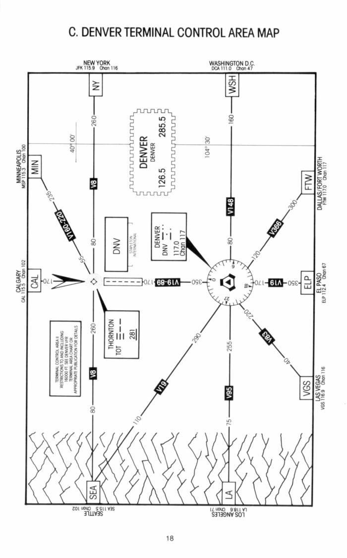 Atari 400 800 XL XE Kennedy Approach : scans, dump
