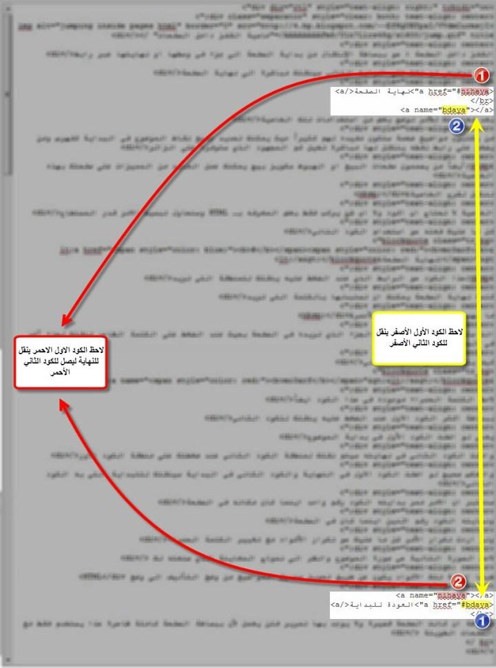 شرح خاصية القفز داخل الصفحات في بلوجر